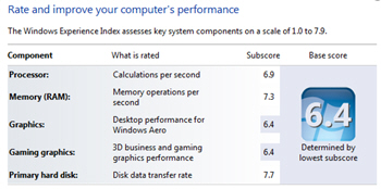 Summary breakdown of your Windows Experience Index